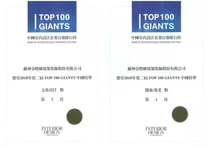 金螳螂设计蝉联Top 100 Giants中国室内设计企业百强排行榜第一名